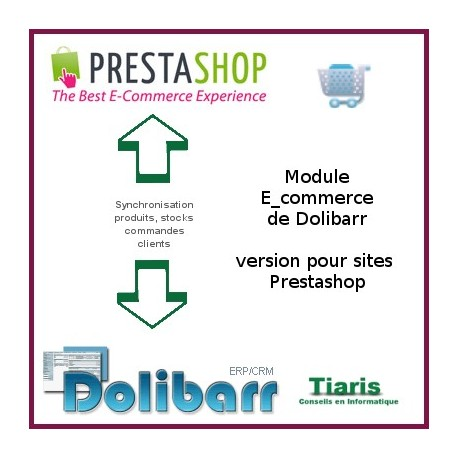 Tiaris Dolipresta Dolibarr E-commerce System fûr Prestashop