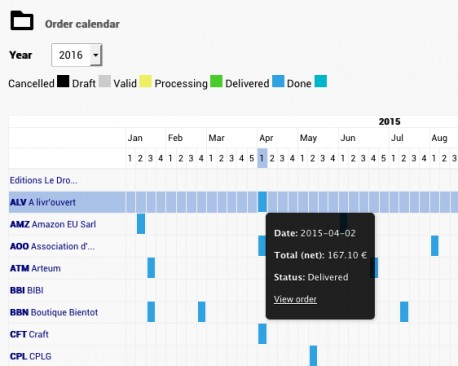 Calendrier Commandes avec Export v1.0 3.1.x - 5.0.x