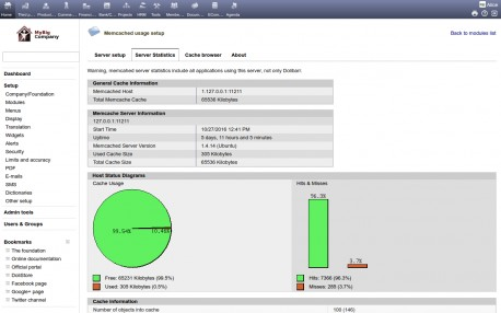 Accelerator Memcached 3.6-5.0
