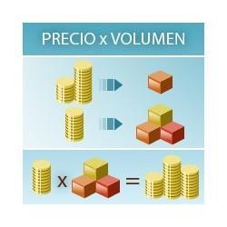 Precio del producto por volumen de venta