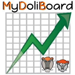 MyDoliboard : dashboard customization