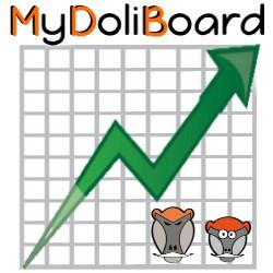 MyDoliboard : tableau de bord personnalisées