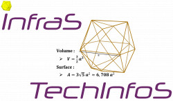 InfraSTechInfos