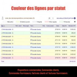 Línea de colores por estado / estado Factura, pedidos 6.0.0 - 12.0.2