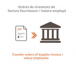 Transfer order: Supplier invoices / Employee salary