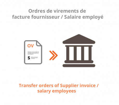 Transfer order: Supplier invoices / Employee salary 11.0
