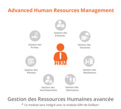 Advanced Human Resources Management - HRM - All In One 11.0.*