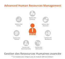 Gestión avanzada de recursos humanos - HRM - All In One 11.0.*