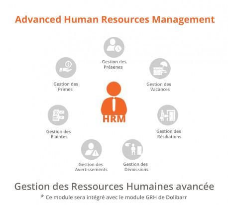 Geavanceerd personeelsbeleid - HRM - All In One 11.0.*