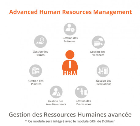 Gestion avancée des ressources humaines - GRH - All In One 11.0.*