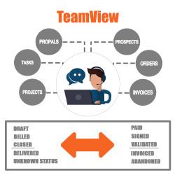 Módulo TeamView Kanban para Dolibarr 6.0.0 - 13.0.0
