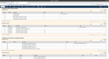 integrated parametering