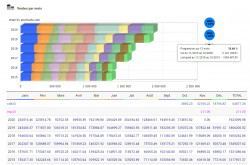 llstats - Interactive Simplified Statistics
