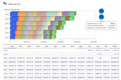 llstats - Simplified Statistics