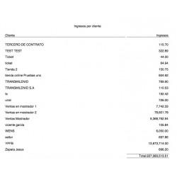 Informe ingresos por cliente