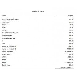 Report revenue per customer