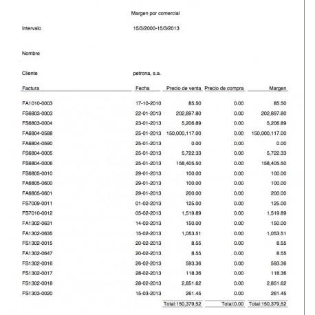 Report commercial margin