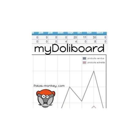 MyDoliboard : dashboard customization